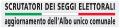 SCRUTATORE DI SEGGIO ELETTORALE AGGIORNAMENTO ALBO .AVVISO DI DEPOSITO 9.01.2018