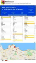 REPORT POSITIVI AGGIORNATO AL 19 APRILE 2021 - REGIONE SICILIA - ASSESSORATO ALLA SALUTE.